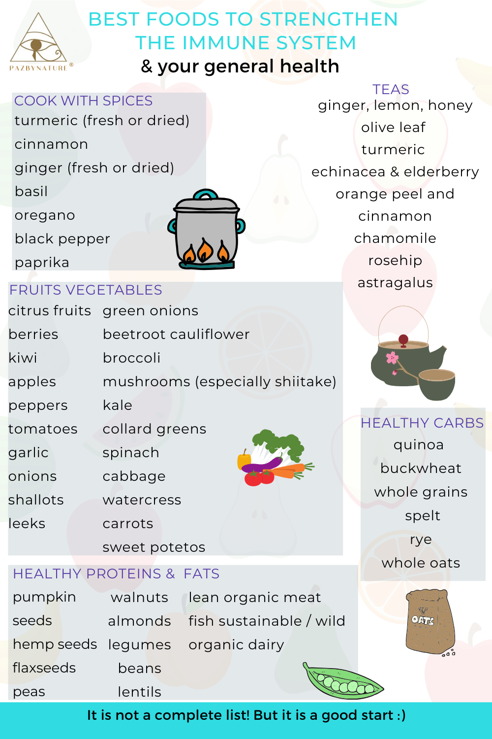 Best Foods to Strengthen the Immune System